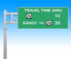 Travel time sign